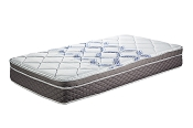 Double Sided Pocket Coil Hybrid Mattress + 1